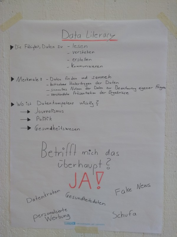 Poster zu Data Literacy